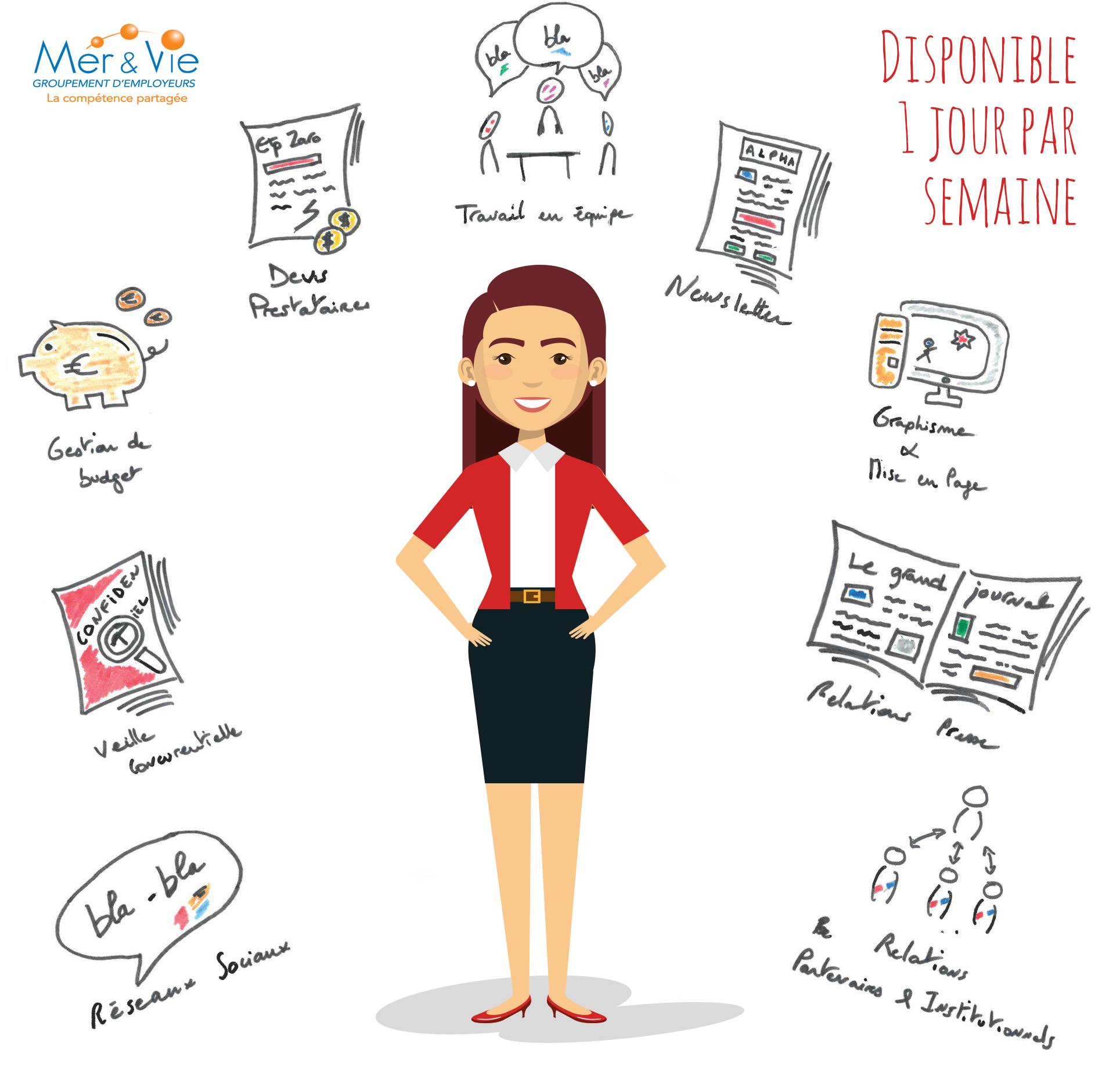 Stéphanie recherche une entreprise à accompagner au niveau communication à raison d'une journée par semaine